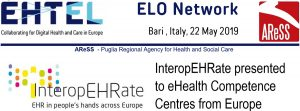 ELO Network Bari